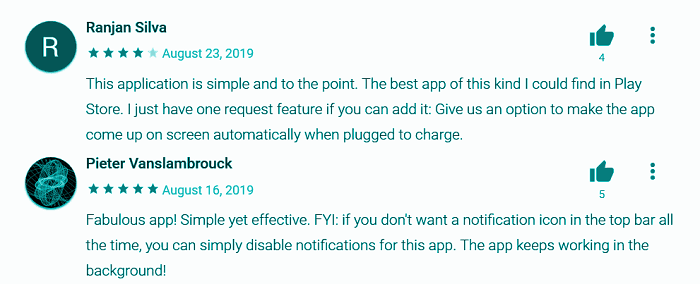 Full battery charge Alarm Reviews