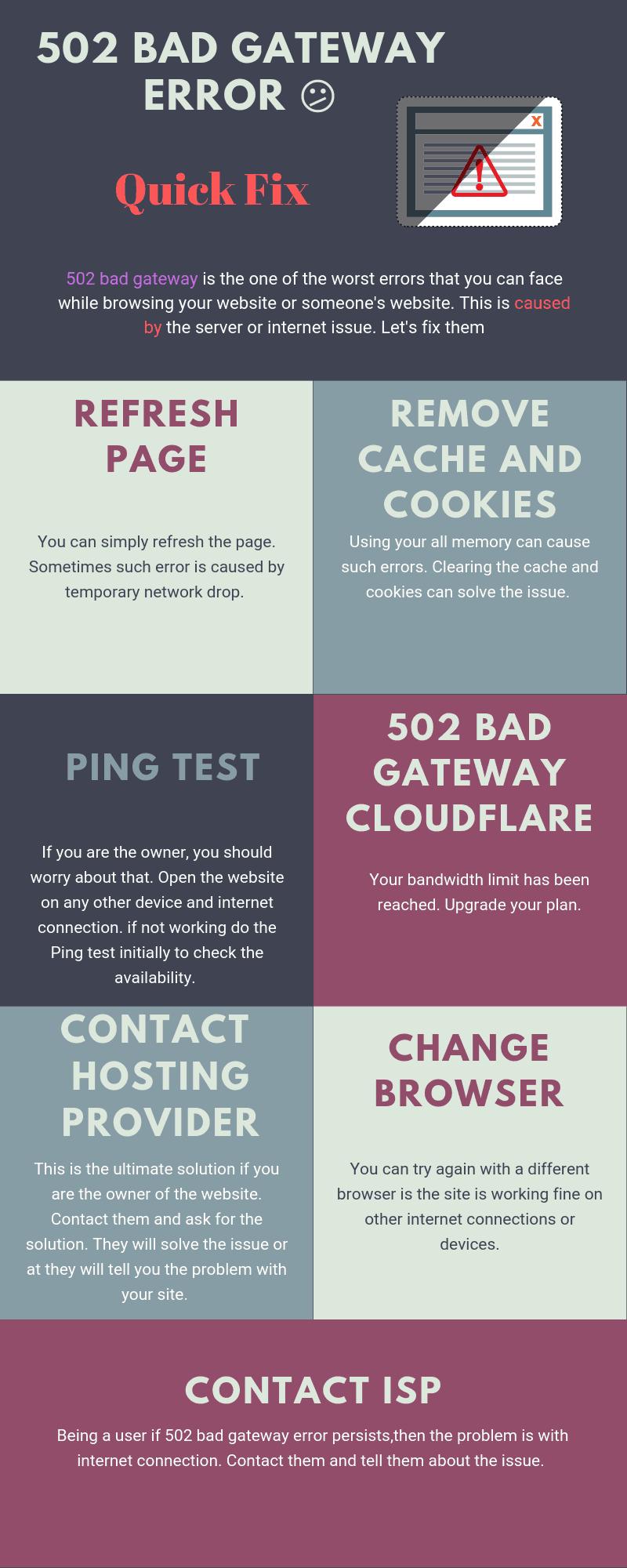 502 Bad Gateway - Quick Fix