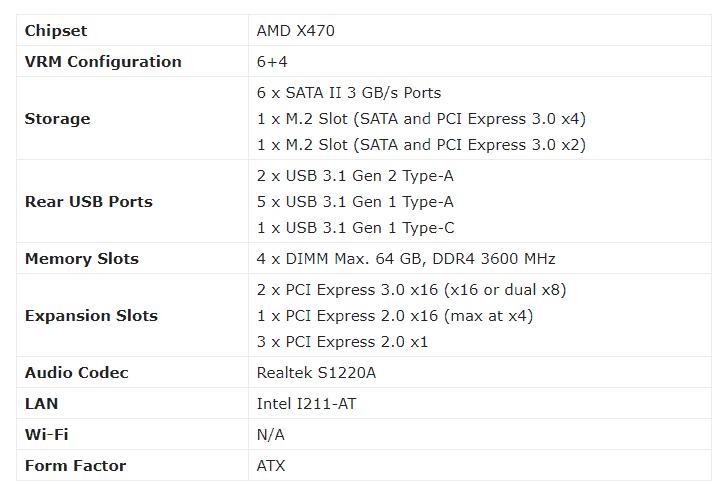 ASUS Prime X470-Pro AMD Ryzen 2 ATX Motherboard-Table