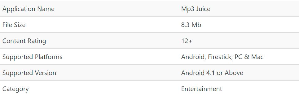 MP3 Juice Application Info