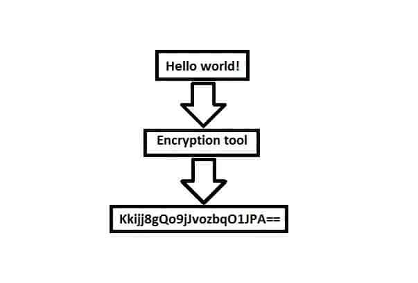 Atlasvpn Protocols