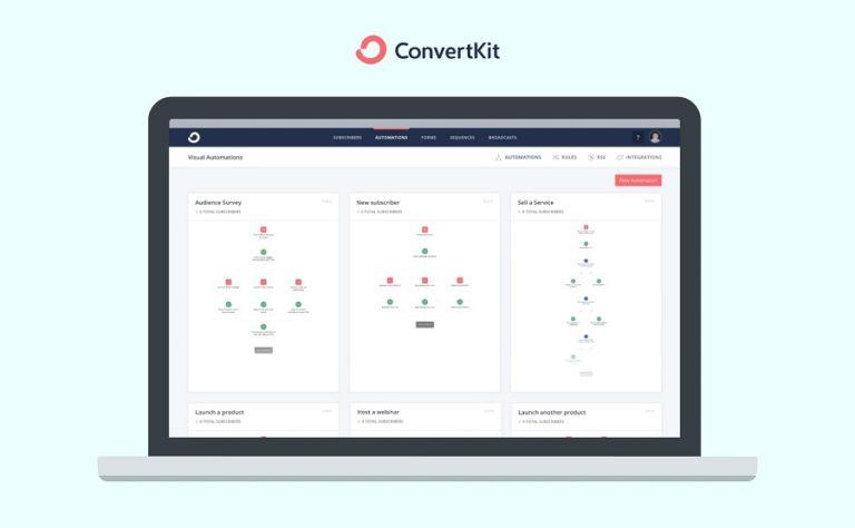 CovertKit Automations